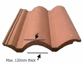 ECO+ Deep Tile Flashing with Copper Finish 78x118cm