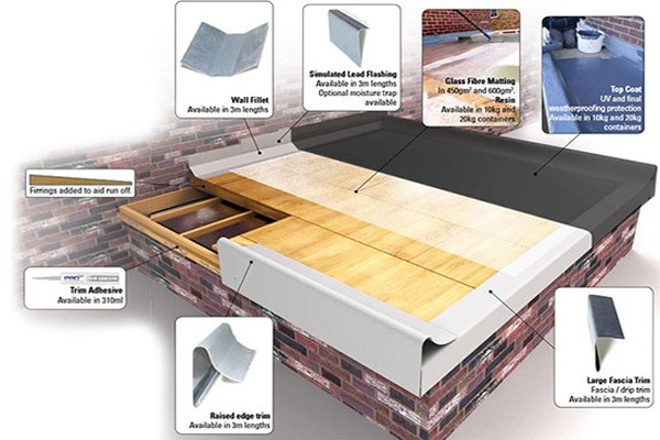 Know Your Flat Roof Systems- GRP v EPDM | Sterlingbuild