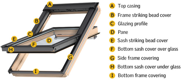 velux parts spares what do i need sterlingbuild. Black Bedroom Furniture Sets. Home Design Ideas